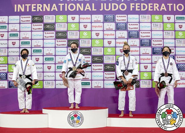 Doha Masters 2021-tonaki